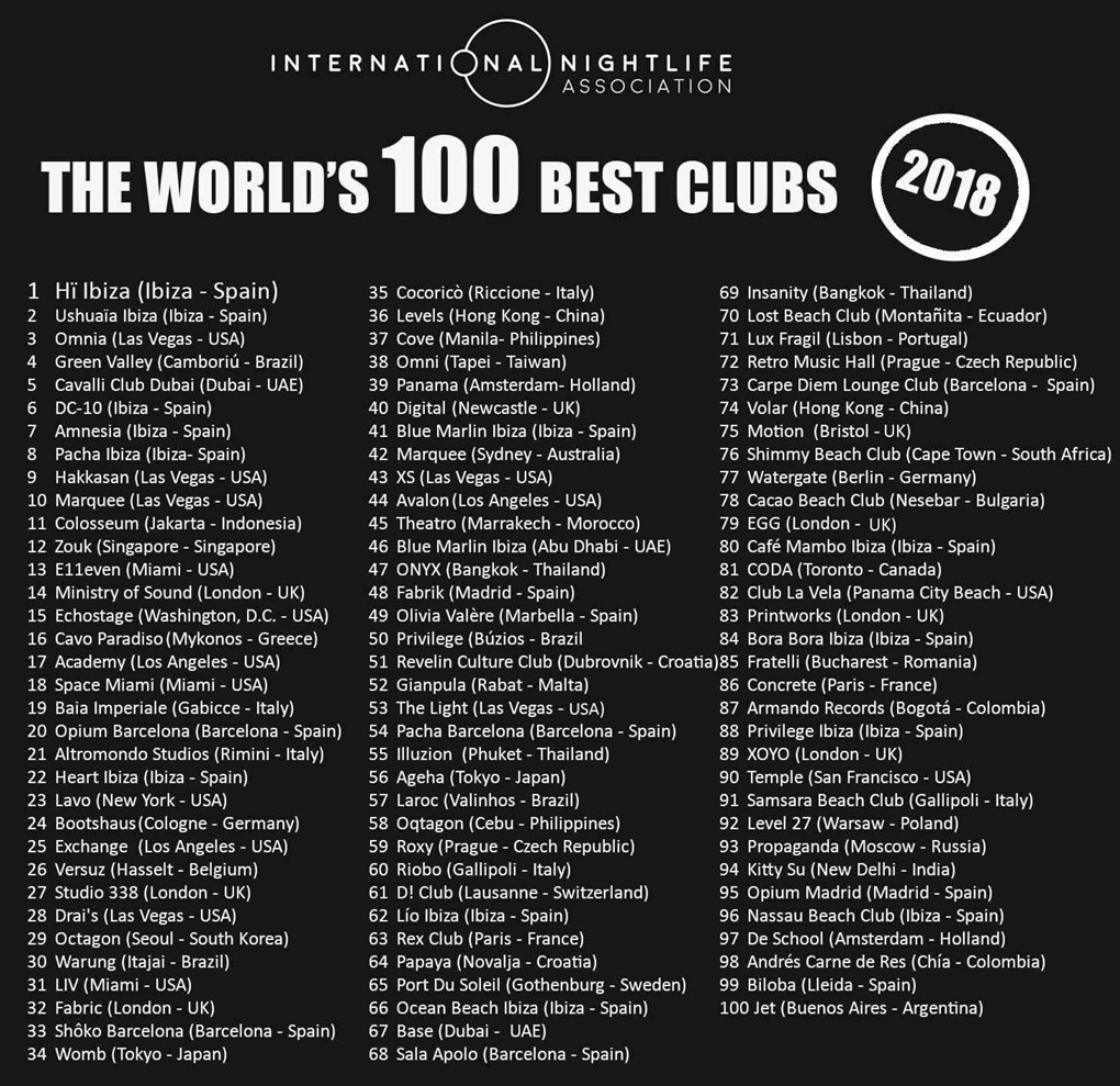 World best clubs red